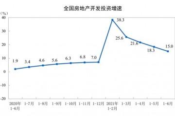 统计局6月份房地产开发景气指数为101.05